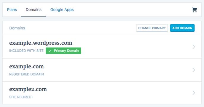 Site Url: WordPress.com