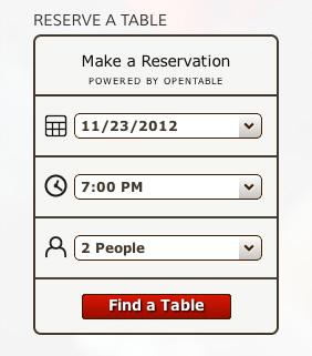 OpenTable Widget Support WordPresscom - Oen table