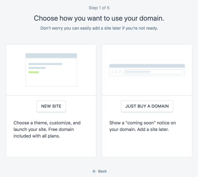 Create a site screen