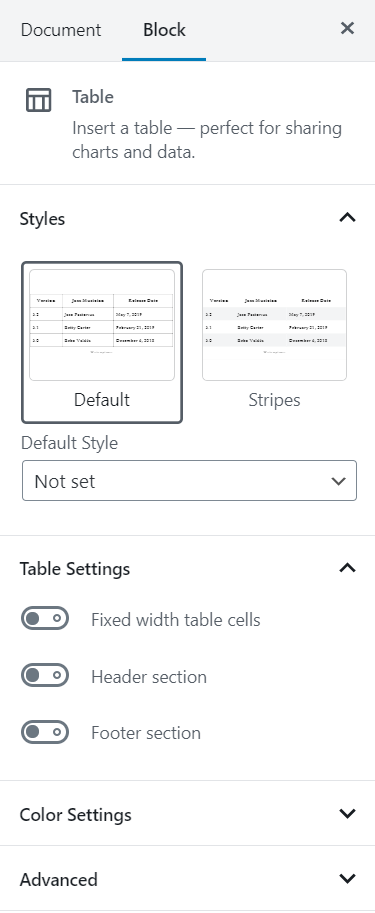 From the sidebar, the Table block settings include a Styles section, Table Settings, Color Settings, and the usual Advanced section.